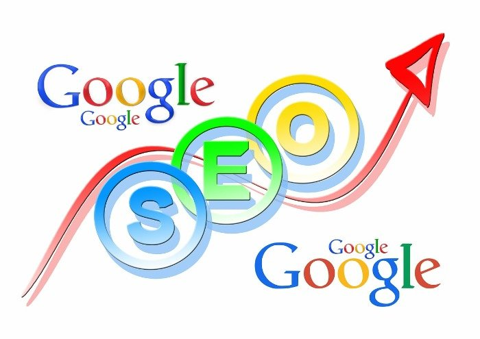 Marketing qua Search Engine Optimization