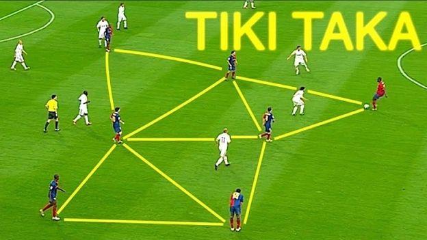Tiki taka là gì? Những điều cần biết về chiến thuật tiki taka